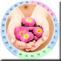 Che cosa sai delle mestruazioni?